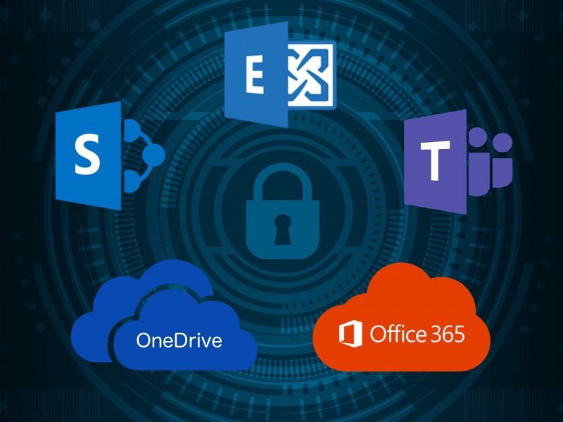 Securing Microsoft Office 365 Business