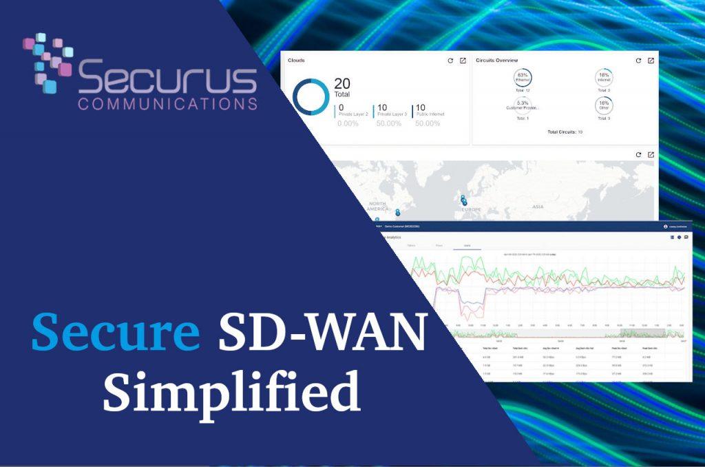 Secure SD-WAN service