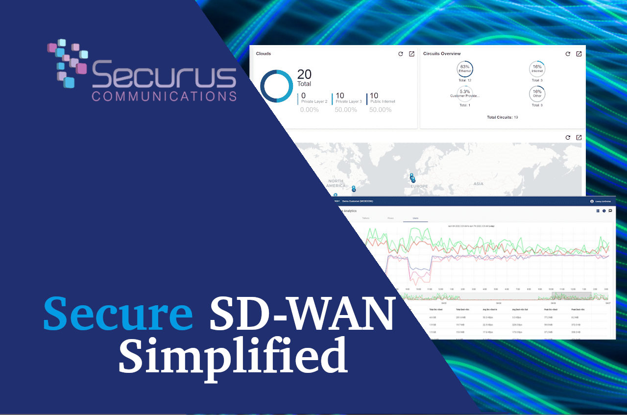 Secure SD-WAN Service With AI Control